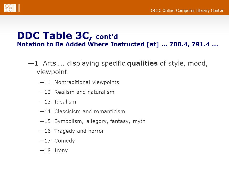 DDC Table 3C, cont'd Notation to Be Added Where Instructed [at]. 700